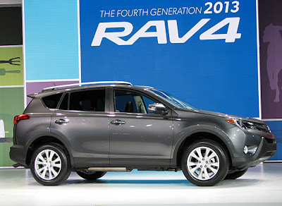 2013 Toyota RAV4 Release Date, Redesign and Price
