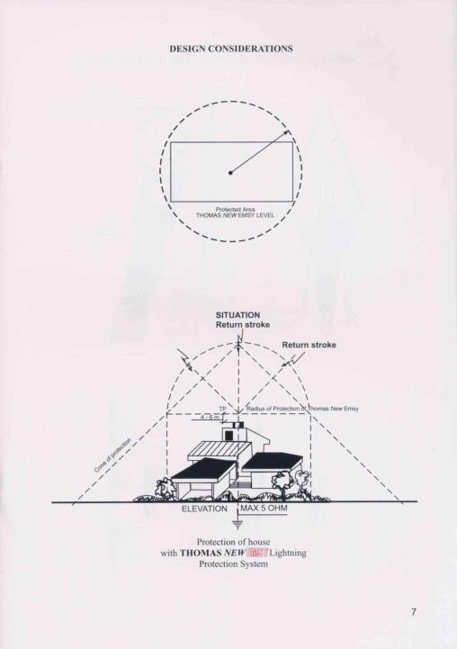 CV. Mitra Technic Global Purwokerto - Jalan Jatilawang Purwokerto Km. 39 - Jaya Petir - Jasa instalasi penangkal petir murah.