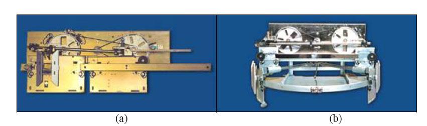 (a) Normal kapı mekanizması(b) Kavisli kapı mekanizması