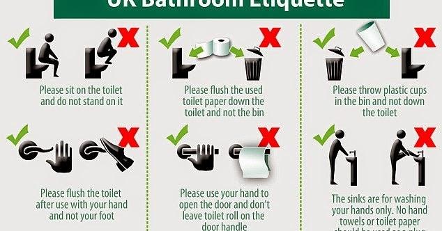 Etiquipedia Etiquette For Toilets Uk To Saudi Arabia
