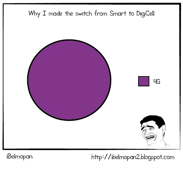 Digicell BTL 4G