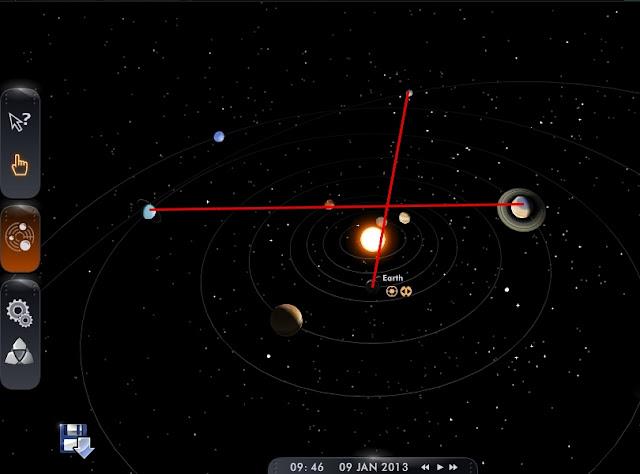 Solar System alinhamento planetário, 2036, cruz no céu, apophis