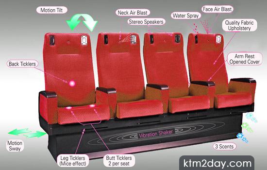Diagrama de sillones de cine 4D