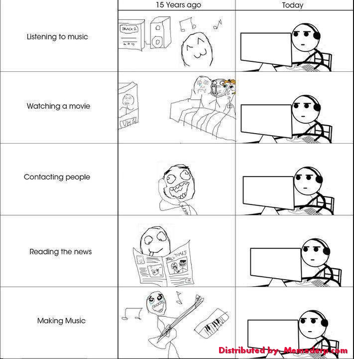Meme Daily Routine Then and Now
