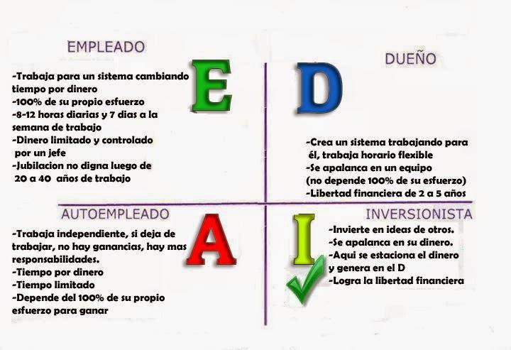 flujo_de_dinero