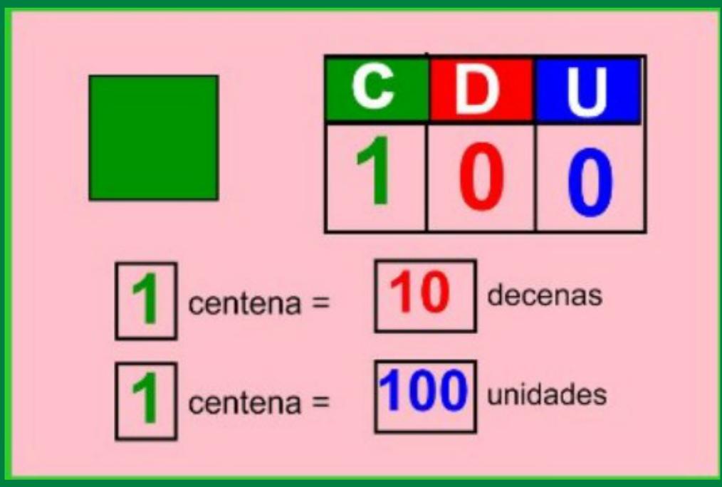 http://www.edu.xunta.es/centros/ceipchanopinheiro/aulavirtual/file.php/3/rsagra/2o_MATEMATICAS/ACTIV.MATE_No_1/act.mat.html