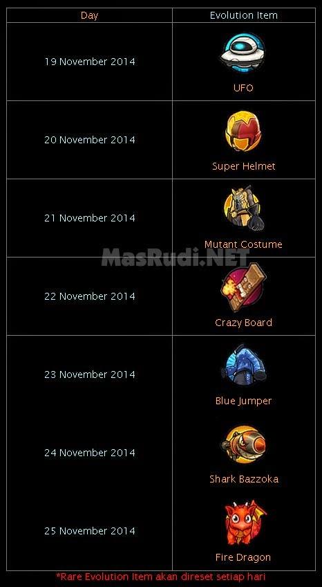 Event Lost Saga 19 November 2014