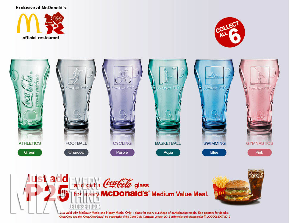Coke Glasses Mcdonalds