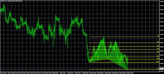 CHFPLN bullish pattern opportunity