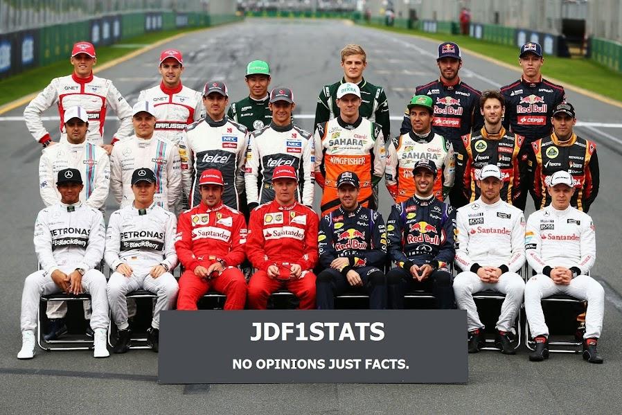JD F1 STATS