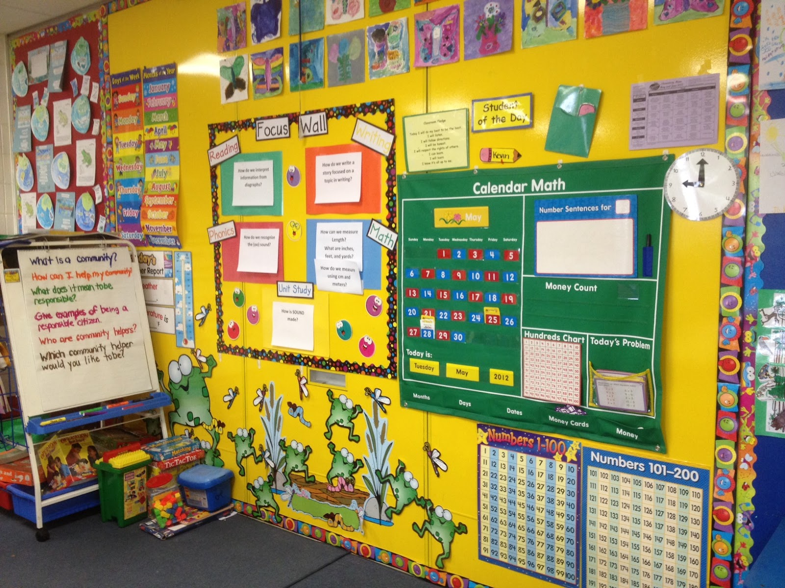 Attractive Classroom Wall Display Ideas Pictures - Art & Wall Decor ...