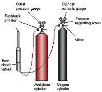 Oxy acetylene pdf