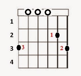 Left_G_open_chord