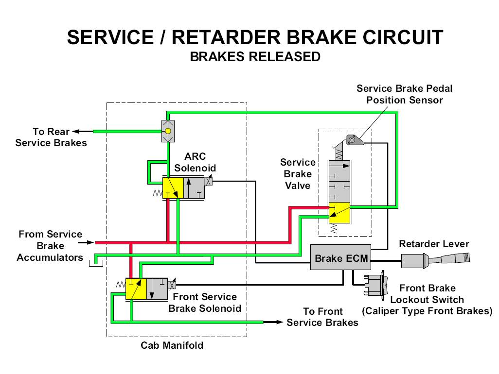 Rx 8 Technical Info Cel Codes Pcm Pin List Collision Guide 26291 also P3 likewise 777f Off Highway Truck Brake Electronic further Scherer besides Aa Chassis. on brake control wiring diagram
