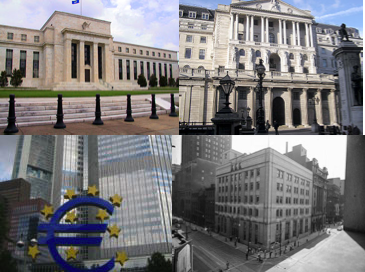 Forex central banks