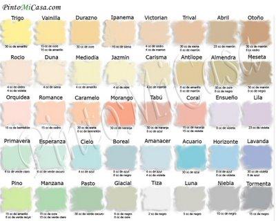 Vivir en casa feliz nuestra casa nuestro estilo - Carta de colores para interiores ...