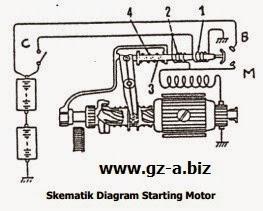 Skema Starting Motor