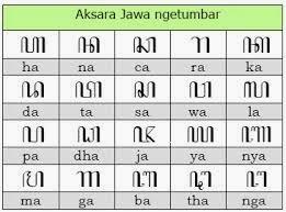 sejarah huruf jawa hanacaraka