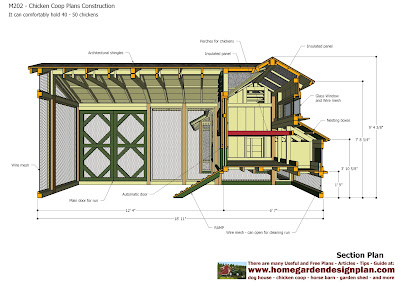 Yam coop cool free chicken coop plans purina mills for Cool chicken coop plans