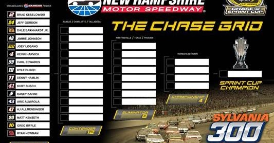 Which NASCAR drivers are best for fantasy lineup at Pocono?
