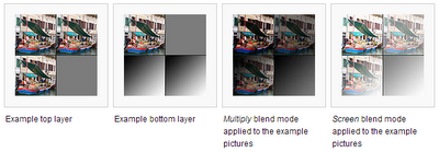 tutorial-blend-modes-multiply-screen-wiki