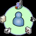 Учет в IT сетях. Программа NetLine-RI