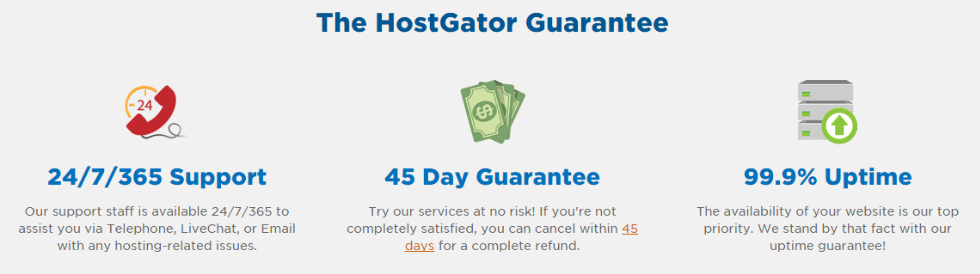 Hostgator Coupon Gurantee