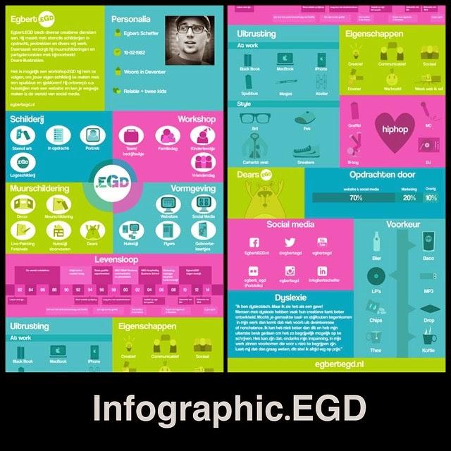 Infographic en InfoVideo.EGD door Stagiair Cedric