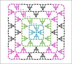 http://patronesvalhalla.blogspot.com/2014/05/diagrama-granny-square.html