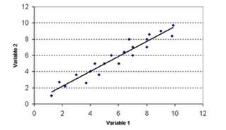 Fisika korelasi dan regresi korelasi positif ccuart Gallery