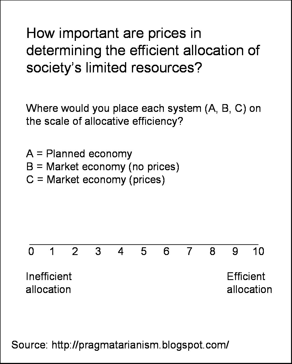 Resource Allocation Research Papers Buy It Now