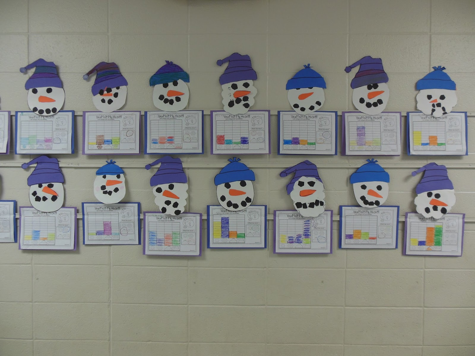 We had fun with he book, SNEEZY THE SNOWMAN. This is a our graph/art ...