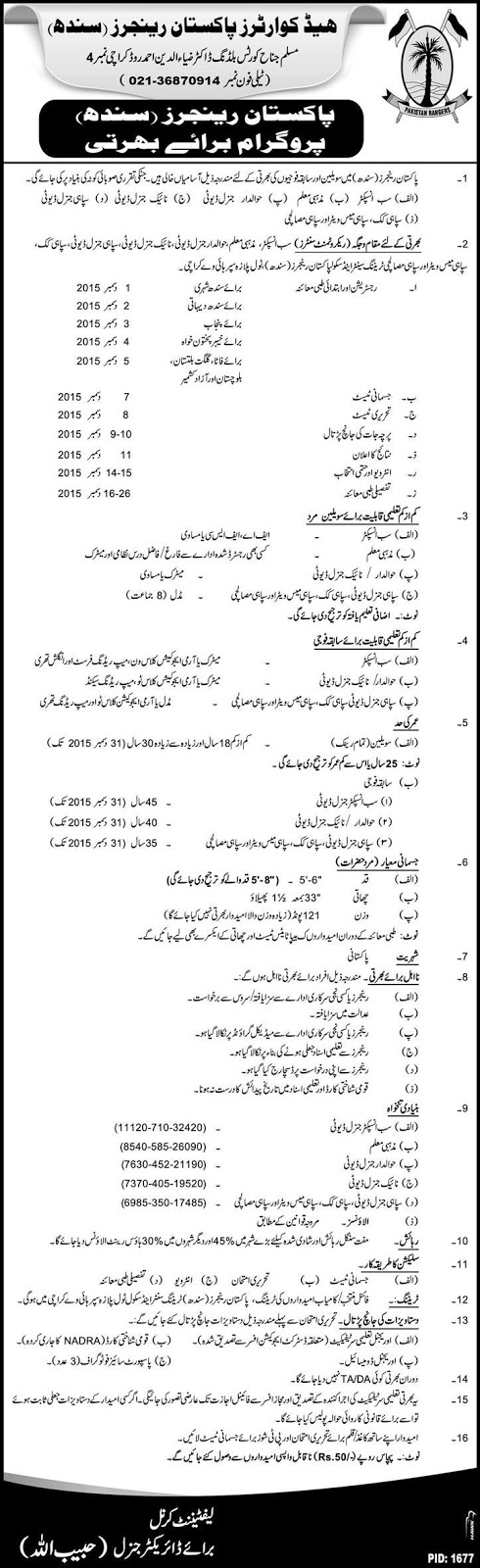 Jobs in Pakistan Rangers Sindh for Civilian & Ex Army Men