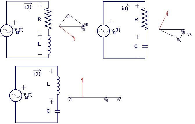 Voltaje Condensador Circuito Rlc Serie : Aulamoisan diagramas fasoriales