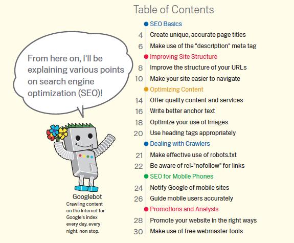 Google-SEO -Starter-Guide