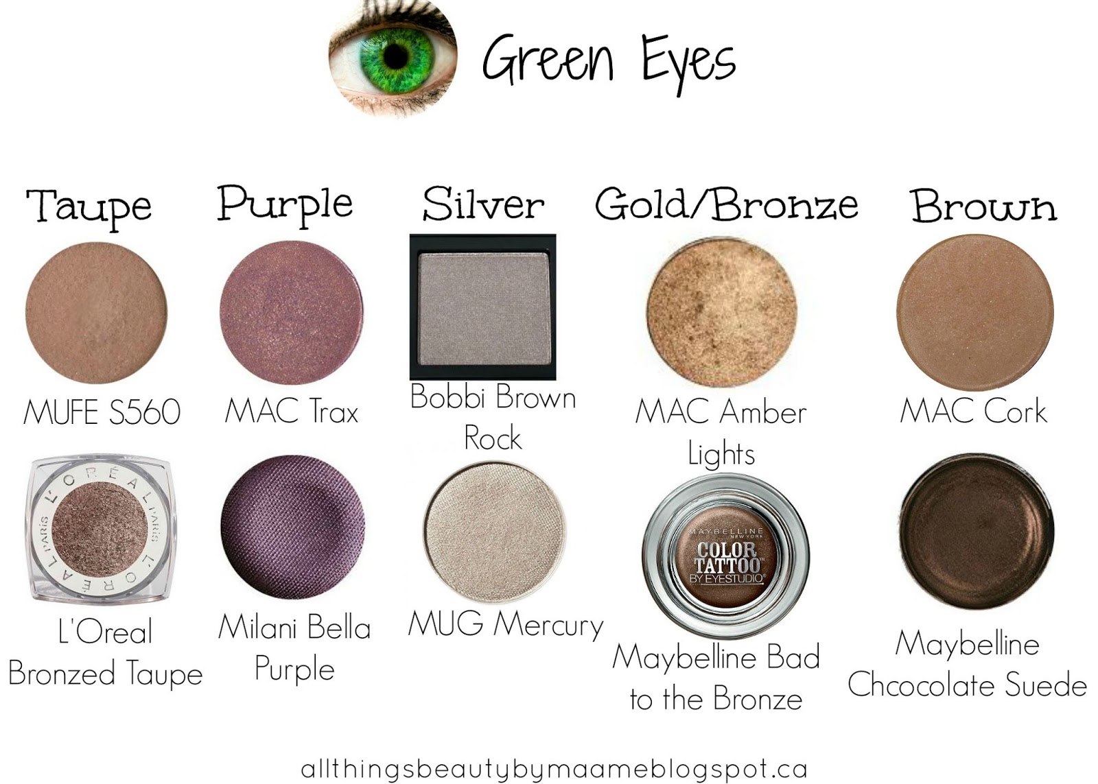 Beauty Guide : Best Eyeshadows for your Eye Colour - All Things ...
