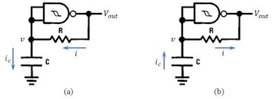 Frequência de oscilação RC com 4093