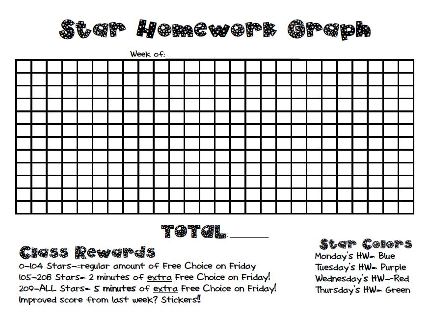 Universal Homework Model: Star Homework - 3rd Grade Thoughts