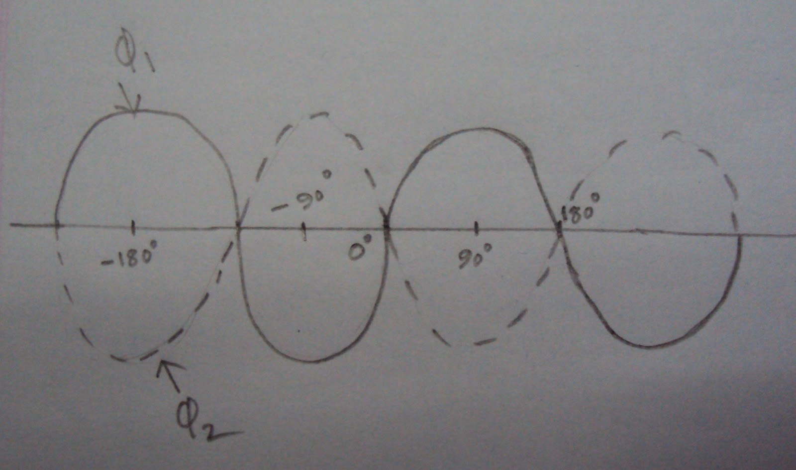 Electrical and electronic engineering role of capacitor in a so in order to generate the starting torque we have to split the phase in two this work is done by using a capacitor aloadofball Images