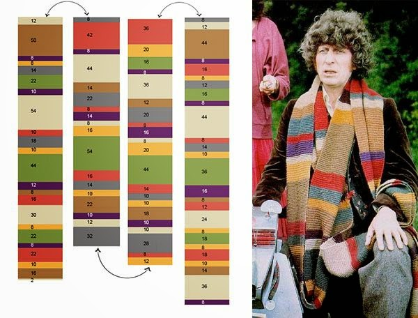 The Crafty Chemist Tom Baker Doctor Who Scarf