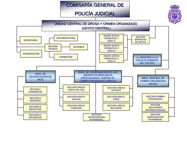 La tarcoteca contrainfo diciembre 2012 for Estructura ministerio del interior
