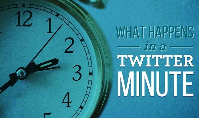 Image: What Happens in a Twitter Minute?