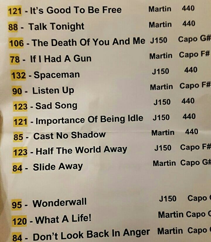 noel gallagher paris 2018 setlist Noel Gallagher's Gibson J 200 | Equipboard® noel gallagher paris 2018 setlist
