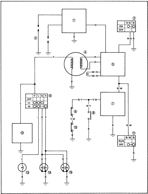 figure  wiring diagram of a car's electrical circuit, Wiring diagram
