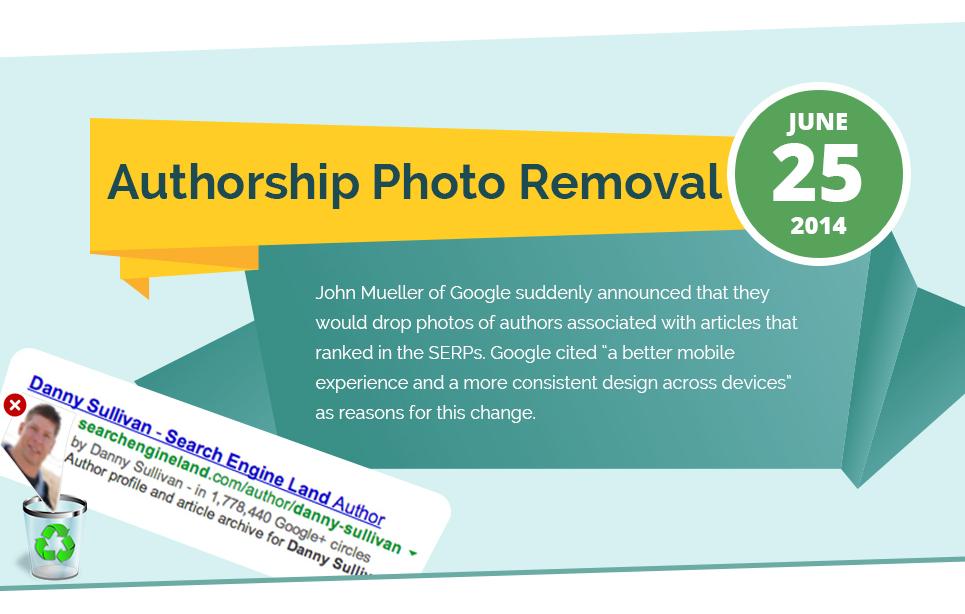 Google Xóa hình ảnh authorship
