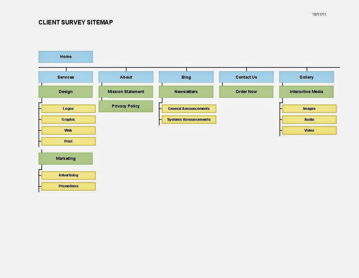 CLIENT-SURVEY-SITEMAP
