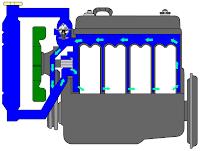 Presentasi Sistem Pendingin