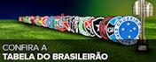 Tabela Brasileirão 2014