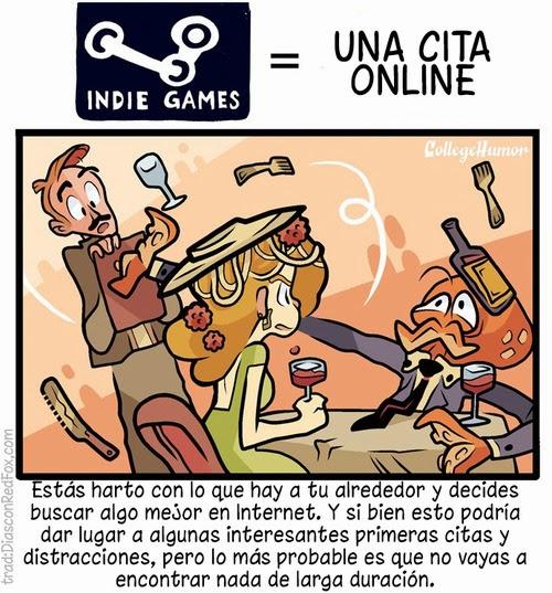 Tipos de relaciones según videojuegos