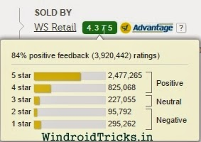 WS retail ratings